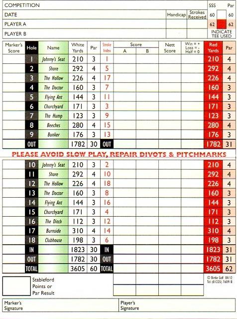 Scorecard 2013003